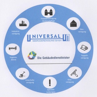 Universal Gebäudereinigung GmbH