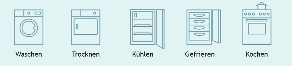 PKM GmbH & Co. KG