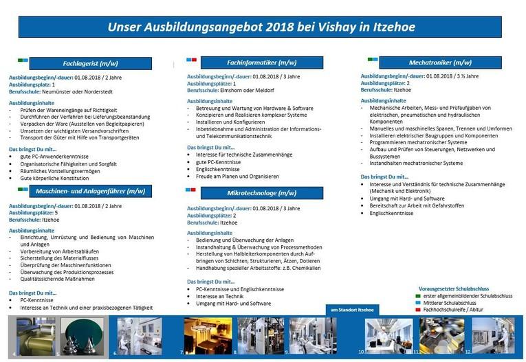 Ausbildung: MASCHINEN- UND ANLAGENFÜHRER (M/W) - Schwerpunkt Metall-/Kunststofftechnik