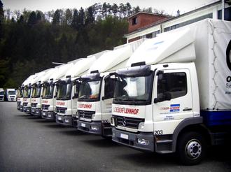 Loeber Lehnhof GmbH