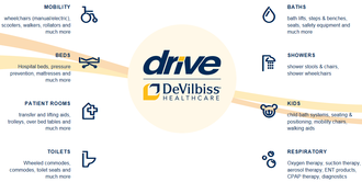 DeVilbiss Healthcare GmbH