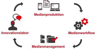 aktivComm GmbH
