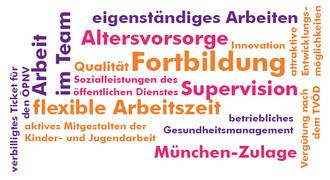 Kreisjugendring München-Land