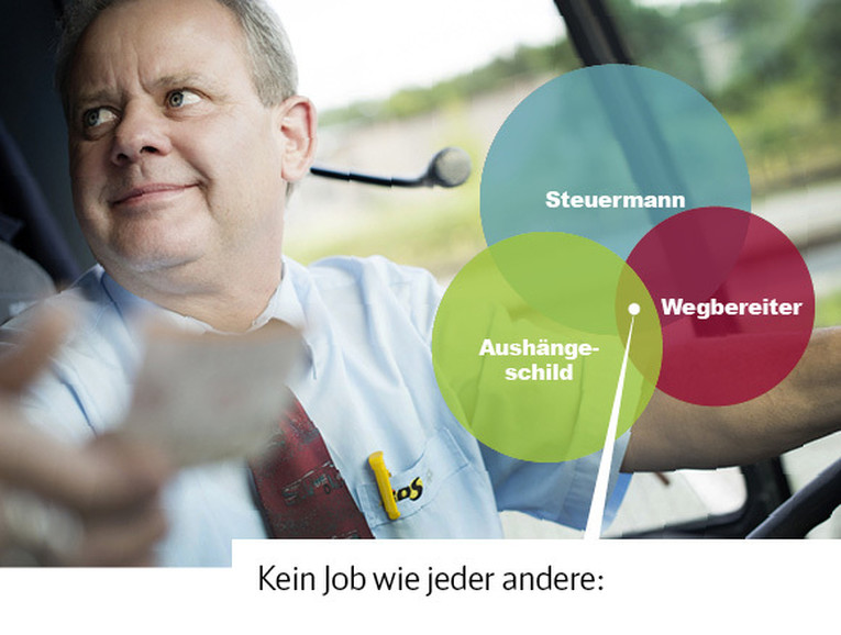 Busfahrer (w/m)